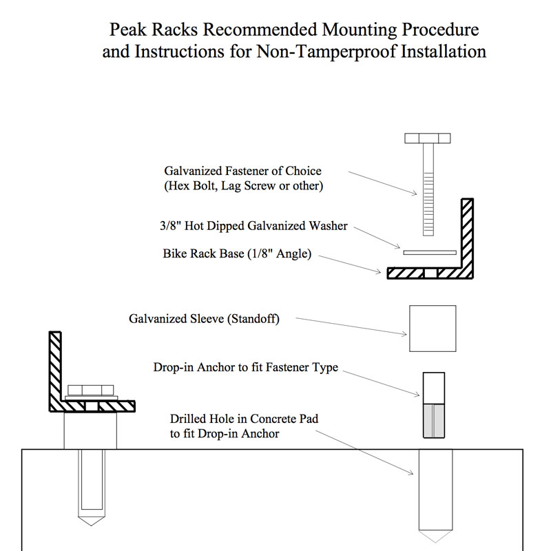 Mounting Procedure for Non-Tamperproof Installation