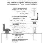 Peak Racks - Mounting Procedure and Instructions for Tamper-Resistant Installation - Sample